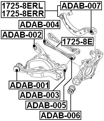 Arm Bushing For Track Control Arm Febest Adab 007 Oem 4f0505323k