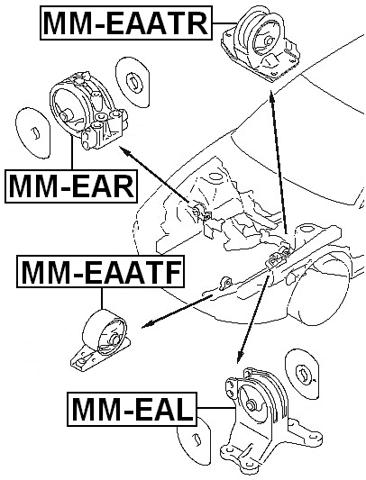 At FEBEST MM-EAL OEM MR272744 Left Engine Motor Mount Hydro